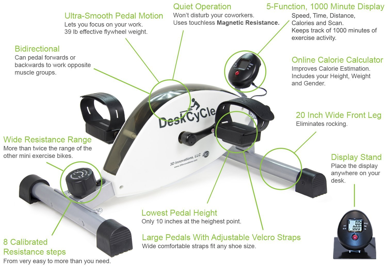 Buy DeskCycle Desk Exercise Bike Pedal Exerciser, White Online at